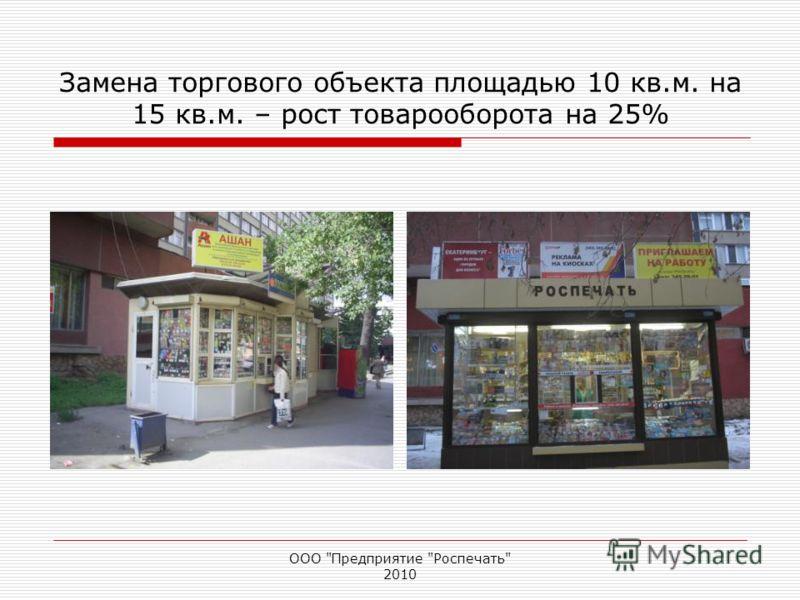 Замена торгового объекта площадью 10 кв.м. на 15 кв.м. – рост товарооборота на 25% ООО Предприятие Роспечать 2010