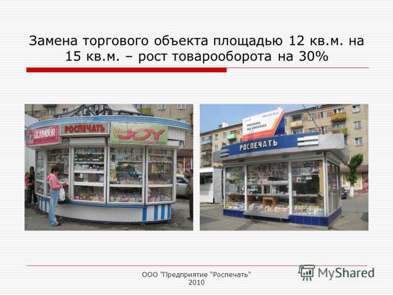 Замена торгового объекта площадью 12 кв.м. на 15 кв.м. – рост товарооборота на 30% ООО Предприятие Роспечать 2010