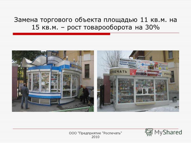 Замена торгового объекта площадью 11 кв.м. на 15 кв.м. – рост товарооборота на 30% ООО Предприятие Роспечать 2010