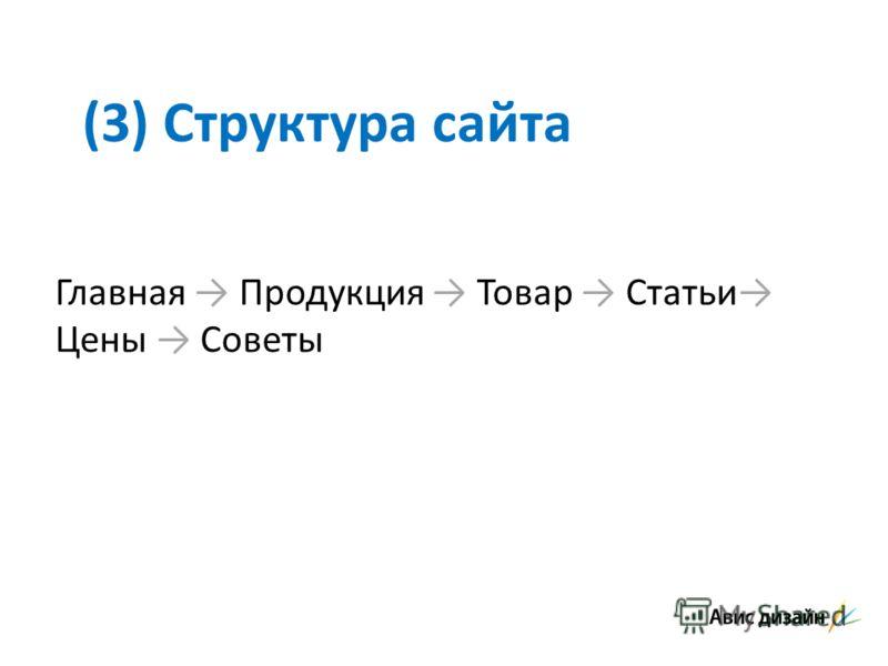 (3) Структура сайта Главная Продукция Товар Статьи Цены Советы