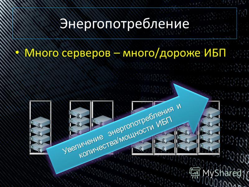 Энергопотребление Много серверов – много/дороже ИБП Увеличение энергопотребления и количества/мощности ИБП Увеличение энергопотребления и количества/мощности ИБП