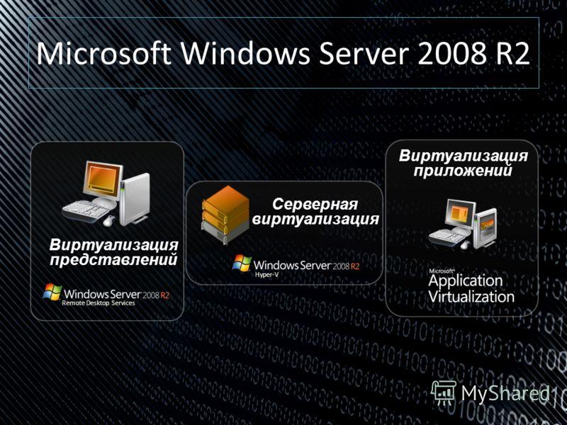Microsoft Windows Server 2008 R2 Виртуализация представлений Remote Desktop Services Серверная виртуализация Hyper-V Виртуализация приложений