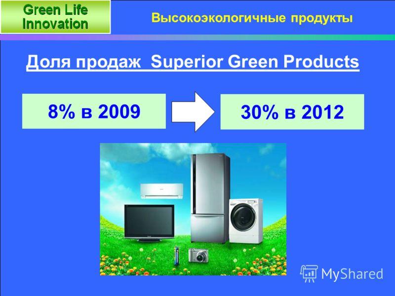 Высокоэкологичные продукты 8% в 2009 30% в 2012 Доля продаж Superior Green Products