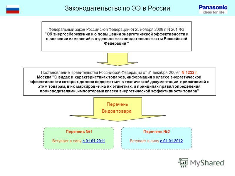 Законодательство по ЭЭ в России Федеральный закон Российской Федерации от 23 ноября 2009 г. N 261-ФЗ