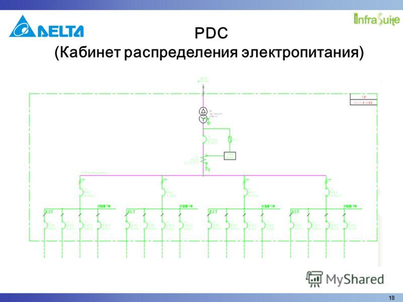 18 PDC (Кабинет распределения электропитания)