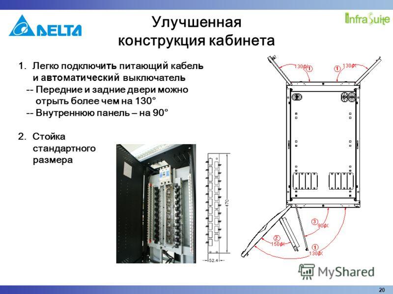20 1. Легко подключ ить питающ ий кабел ь и автоматический выключател ь -- Передние и задние двери можно отрыть более чем на 130° -- Внутреннюю панель – на 90° 2. Стойка стандартного размера Улучшенная конструкция кабинета