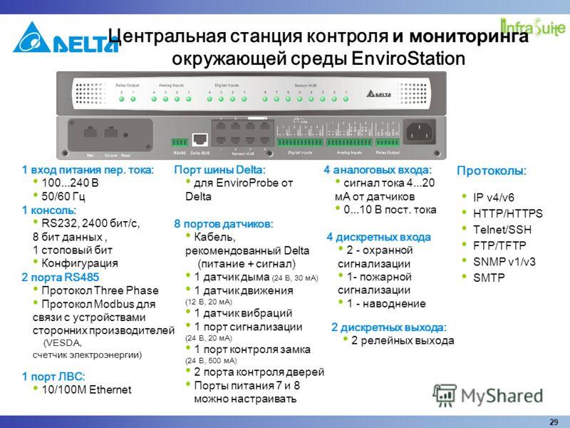 29 1 вход питания пер. тока: 100...240 В 50/60 Гц Протоколы: IP v4/v6 HTTP/HTTPS Telnet/SSH FTP/TFTP SNMP v1/v3 SMTP 1 консоль: RS232, 2400 бит/с, 8 бит данных, 1 стоповый бит Конфигурация 2 порта RS485 Протокол Three Phase Протокол Modbus для связи