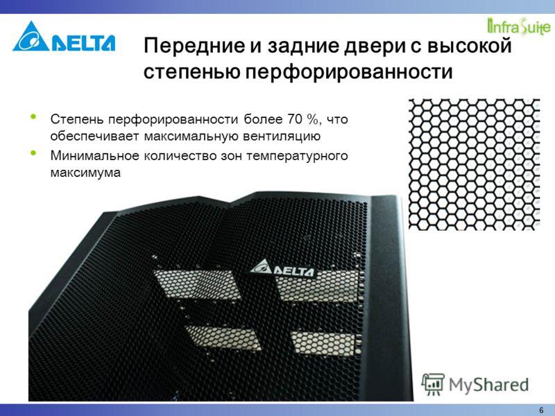 6 Степень перфорированности более 70 %, что обеспечивает максимальную вентиляцию Минимальное количество зон температурного максимума Передние и задние двери с высокой степенью перфорированности