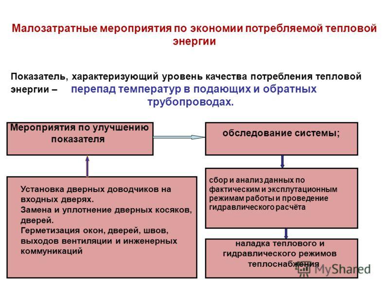 приказ предприятия о проведении энергоаудита