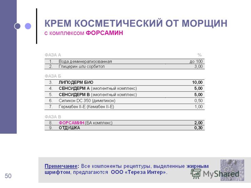 50 КРЕМ КОСМЕТИЧЕСКИЙ ОТ МОРЩИН с комплексом ФОРСАМИН