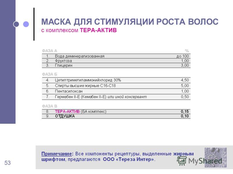 53 МАСКА ДЛЯ СТИМУЛЯЦИИ РОСТА ВОЛОС с комплексом ТЕРА-АКТИВ