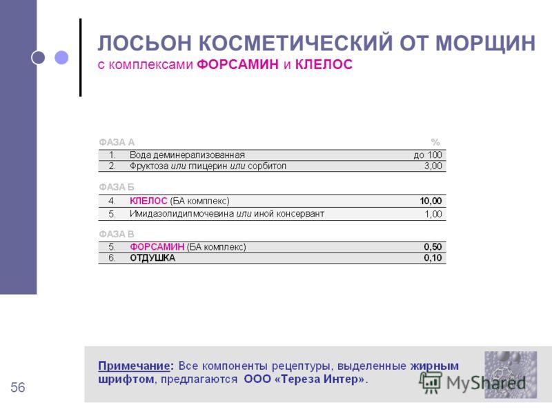 56 ЛОСЬОН КОСМЕТИЧЕСКИЙ ОТ МОРЩИН с комплексами ФОРСАМИН и КЛЕЛОС
