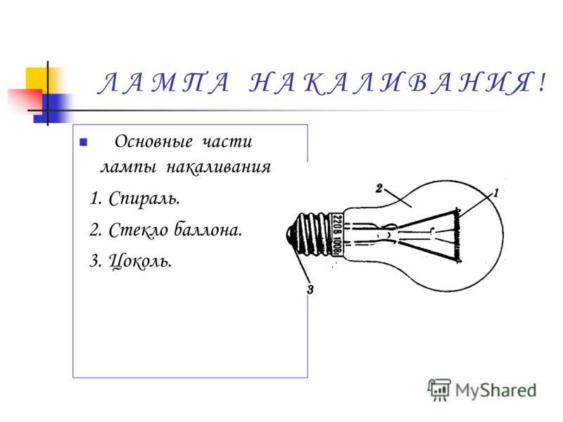 Л А М П А Н А К А Л И В А Н И Я ! Основные части лампы накаливания : 1. Спираль. 2. Стекло баллона. 3. Цоколь.