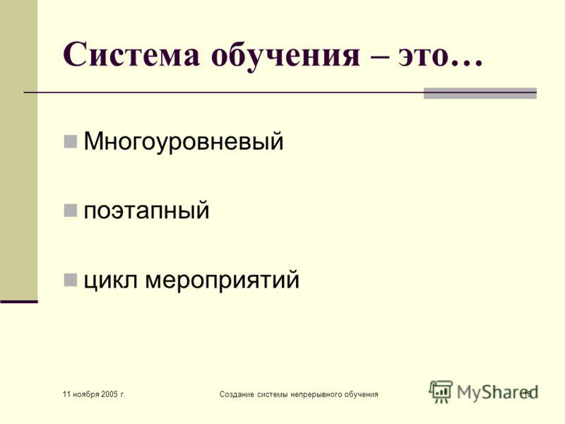 11 ноября 2005 г. Создание системы непрерывного обучения18 Система обучения – это… Многоуровневый поэтапный цикл мероприятий