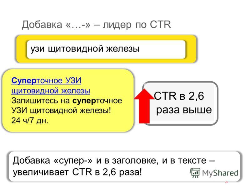 Добавка «…-» – лидер по CTR узи щитовидной железы Суперточное УЗИ щитовидной железы Запишитесь на суперточное УЗИ щитовидной железы! 24 ч/7 дн. CTR в 2,6 раза выше Добавка «супер-» и в заголовке, и в тексте – увеличивает CTR в 2,6 раза!