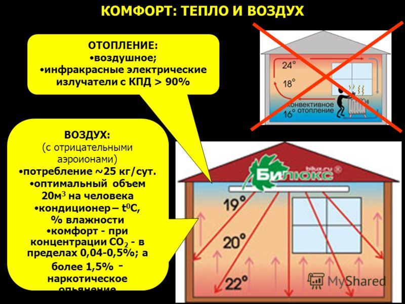 КОМФОРТ: ТЕПЛО И ВОЗДУХ ОТОПЛЕНИЕ: воздушное; инфракрасные электрические излучатели с КПД > 90% ВОЗДУХ: (с отрицательными аэроионами) потребление ~25 кг/сут. оптимальный объем 20м 3 на человека кондиционер – t 0 C, % влажности комфорт - при концентра
