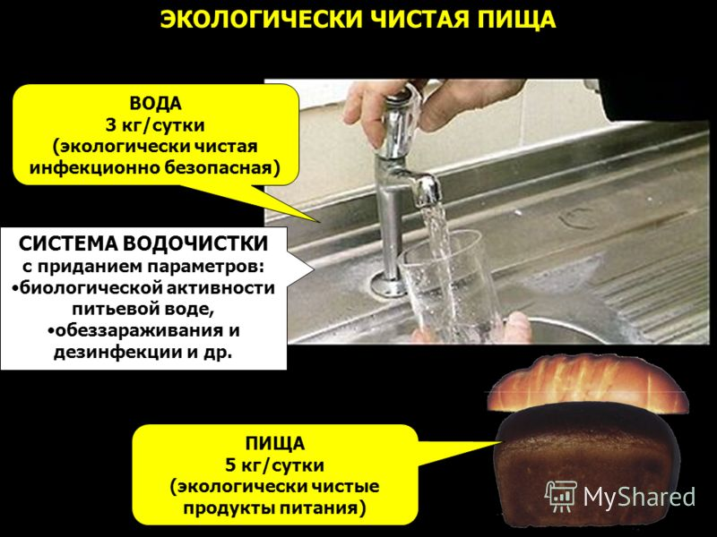 ВОДА 3 кг/сутки (экологически чистая инфекционно безопасная) ЭКОЛОГИЧЕСКИ ЧИСТАЯ ПИЩА ПИЩА 5 кг/сутки (экологически чистые продукты питания) СИСТЕМА ВОДОЧИСТКИ с приданием параметров: биологической активности питьевой воде, обеззараживания и дезинфек