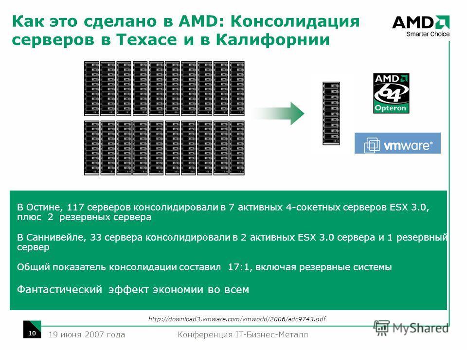 Конференция IT-Бизнес-Металл 10 19 июня 2007 года Как это сделано в AMD: Консолидация серверов в Техасе и в Калифорнии В Остине, 117 серверов консолидировали в 7 активных 4-сокетных серверов ESX 3.0, плюс 2 резервных сервера В Саннивейле, 33 сервера