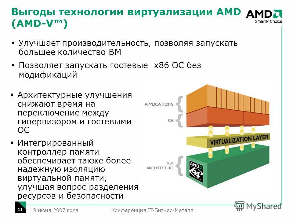 Конференция IT-Бизнес-Металл 11 19 июня 2007 года Выгоды технологии виртуализации AMD (AMD-V) Улучшает производительность, позволяя запускать большее количество ВМ Позволяет запускать гостевые x86 ОС без модификаций Архитектурные улучшения снижают вр