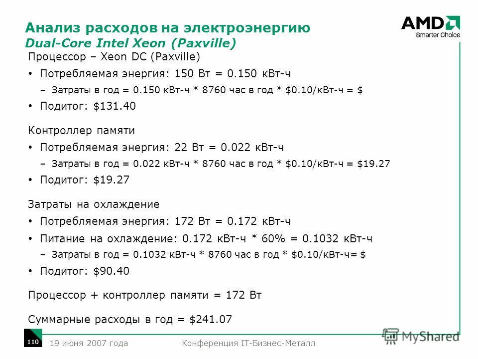 Конференция IT-Бизнес-Металл 110 19 июня 2007 года Анализ расходов на электроэнергию Dual-Core Intel Xeon (Paxville) Процессор – Xeon DC (Paxville) Потребляемая энергия: 150 Вт = 0.150 кВт-ч –Затраты в год = 0.150 кВт-ч * 8760 час в год * $0.10/кВт-ч