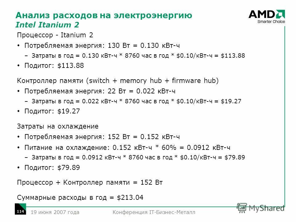 Конференция IT-Бизнес-Металл 114 19 июня 2007 года Анализ расходов на электроэнергию Intel Itanium 2 Процессор - Itanium 2 Потребляемая энергия: 130 Вт = 0.130 кВт-ч –Затраты в год = 0.130 кВт-ч * 8760 час в год * $0.10/кВт-ч = $113.88 Подитог: $113.