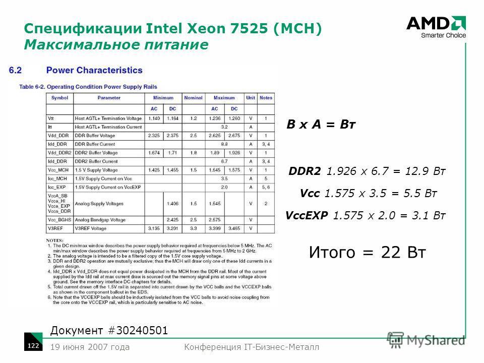 Конференция IT-Бизнес-Металл 122 19 июня 2007 года Спецификации Intel Xeon 7525 (MCH) Максимальное питание Документ #30240501 В x А = Вт DDR2 1.926 x 6.7 = 12.9 Вт Vcc 1.575 x 3.5 = 5.5 Вт VccEXP 1.575 x 2.0 = 3.1 Вт Итого = 22 Вт