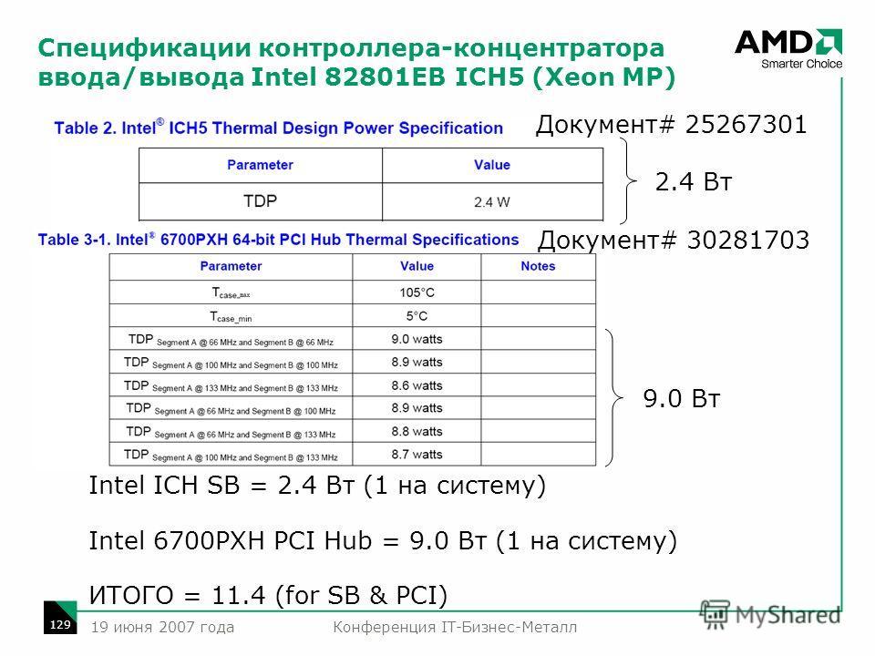 Конференция IT-Бизнес-Металл 129 19 июня 2007 года Спецификации контроллера-концентратора ввода/вывода Intel 82801EB ICH5 (Xeon MP) Intel ICH SB = 2.4 Вт (1 на систему) Intel 6700PXH PCI Hub = 9.0 Вт (1 на систему) ИТОГО = 11.4 (for SB & PCI) 2.4 Вт