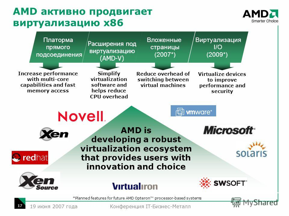 Конференция IT-Бизнес-Металл 17 19 июня 2007 года AMD активно продвигает виртуализацию x86 AMD is developing a robust virtualization ecosystem that provides users with innovation and choice Расширения под виртуализацию (AMD-V) Виртуализация I/O (2009
