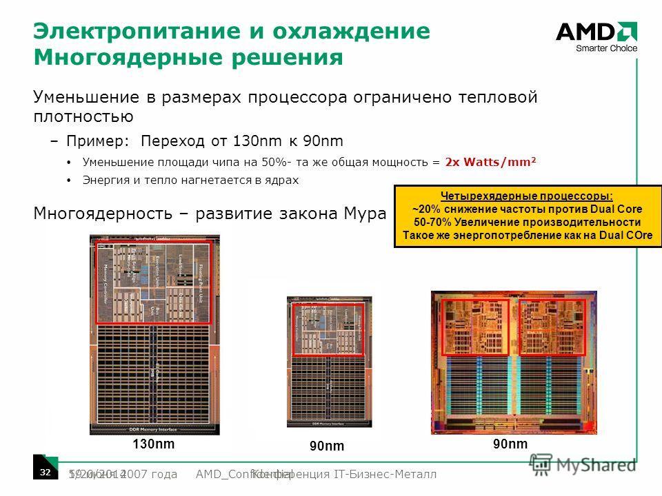 Конференция IT-Бизнес-Металл 32 19 июня 2007 годаAMD_Confidential 32 5/20/2014 Уменьшение в размерах процессора ограничено тепловой плотностью –Пример: Переход от 130nm к 90nm Уменьшение площади чипа на 50%- та же общая мощность = 2x Watts/mm 2 Энерг