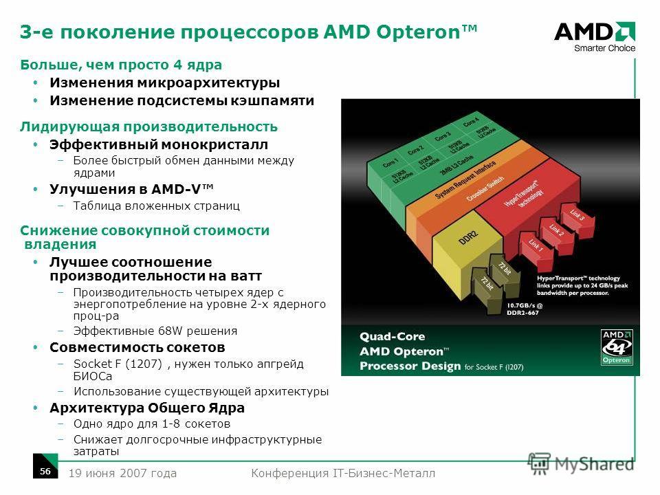 Конференция IT-Бизнес-Металл 56 19 июня 2007 года 56 3-е поколение процессоров AMD Opteron Больше, чем просто 4 ядра Изменения микроархитектуры Изменение подсистемы кэшпамяти Лидирующая производительность Эффективный монокристалл –Более быстрый обмен