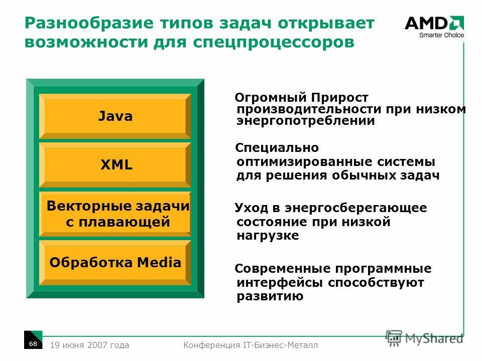 Конференция IT-Бизнес-Металл 68 19 июня 2007 года Разнообразие типов задач открывает возможности для спецпроцессоров Java XML Векторные задачи с плавающей Обработка Media Огромный Прирост производительности при низком энергопотреблении Специально опт
