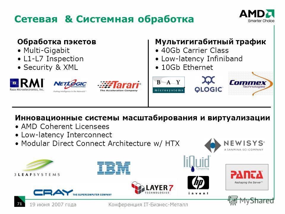 Конференция IT-Бизнес-Металл 71 19 июня 2007 года Сетевая & Системная обработка Обработка пэкетов Multi-Gigabit L1-L7 Inspection Security & XML Мультигигабитный трафик 40Gb Carrier Class Low-latency Infiniband 10Gb Ethernet Инновационные системы масш