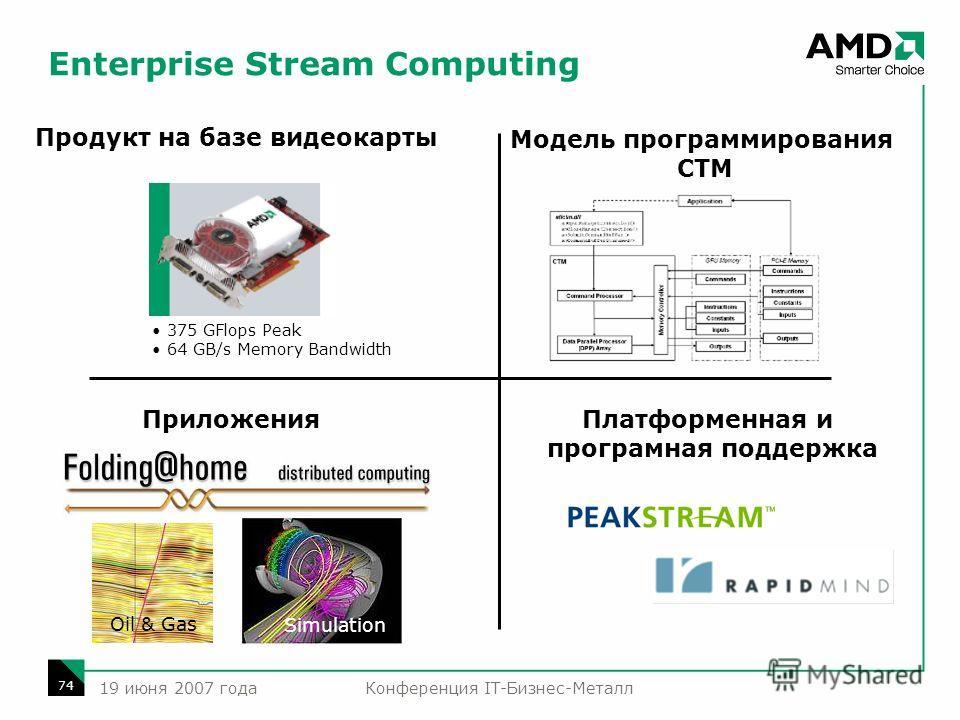 Конференция IT-Бизнес-Металл 74 19 июня 2007 года Enterprise Stream Computing Продукт на базе видеокарты Платформенная и програмная поддержка Приложения Модель программирования CTM Oil & Gas Simulation 375 GFlops Peak 64 GB/s Memory Bandwidth
