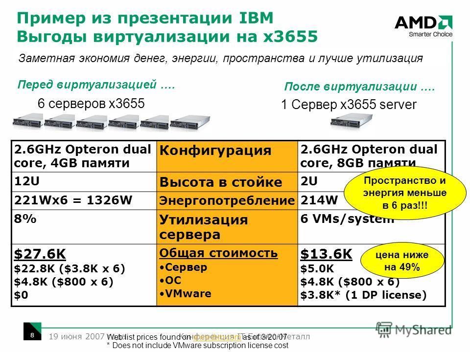 Конференция IT-Бизнес-Металл 8 19 июня 2007 года Пример из презентации IBM Выгоды виртуализации на x3655 6 серверов x3655 Заметная экономия денег, энергии, пространства и лучше утилизация 1 Сервер x3655 server Перед виртуализацией …. После виртуализа
