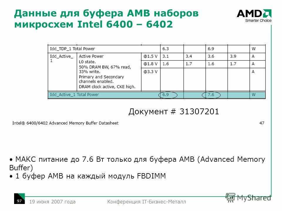 Конференция IT-Бизнес-Металл 97 19 июня 2007 года Данные для буфера AMB наборов микросхем Intel 6400 – 6402 Документ # 31307201 МАКС питание до 7.6 Вт только для буфера AMB (Advanced Memory Buffer) 1 буфер AMB на каждый модуль FBDIMM