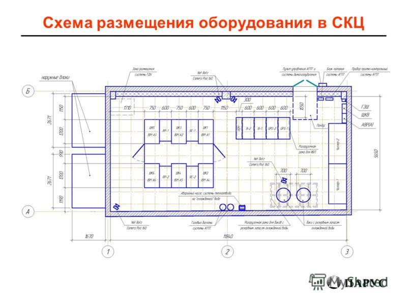 Схема размещения оборудования в СКЦ