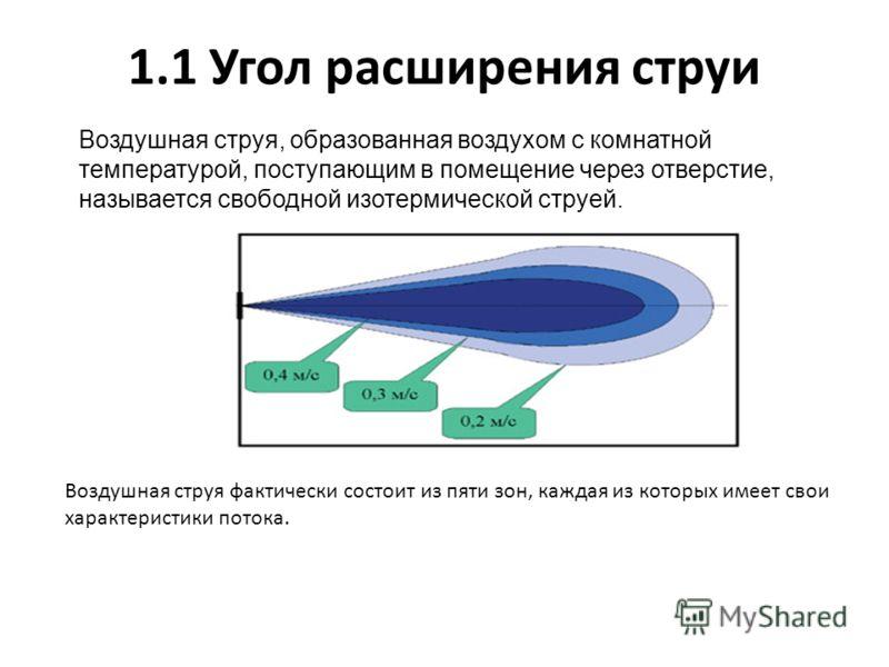 1.1 Угол расширения струи Воздушная струя, образованная воздухом с комнатной температурой, поступающим в помещение через отверстие, называется свободной изотермической струей. Воздушная струя фактически состоит из пяти зон, каждая из которых имеет св