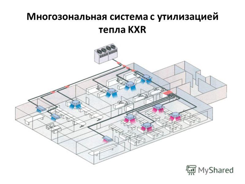 Многозональная система с утилизацией тепла KXR
