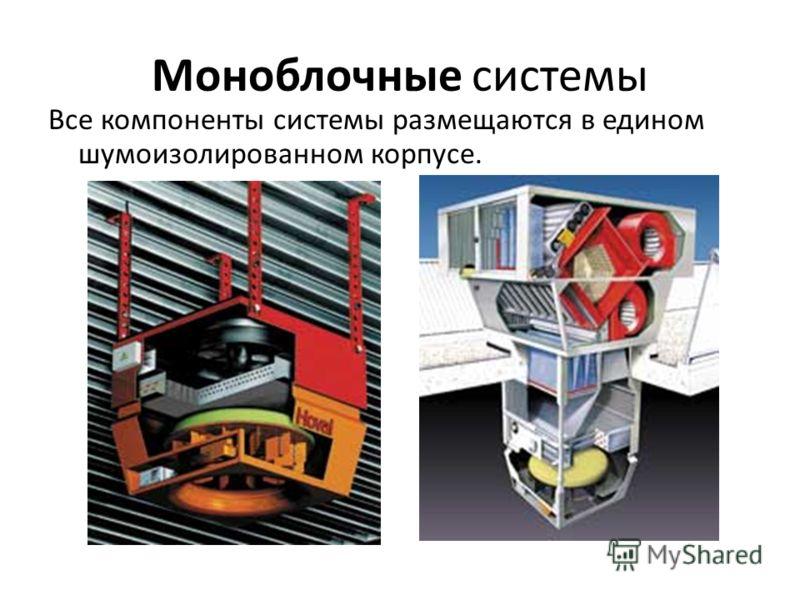 Моноблочные системы Все компоненты системы размещаются в едином шумоизолированном корпусе.
