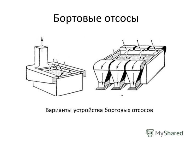 Бортовые отсосы Варианты устройства бортовых отсосов