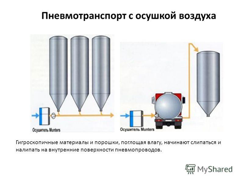Пневмотранспорт с осушкой воздуха Гигроскопичные материалы и порошки, поглощая влагу, начинают слипаться и налипать на внутренние поверхности пневмопроводов.