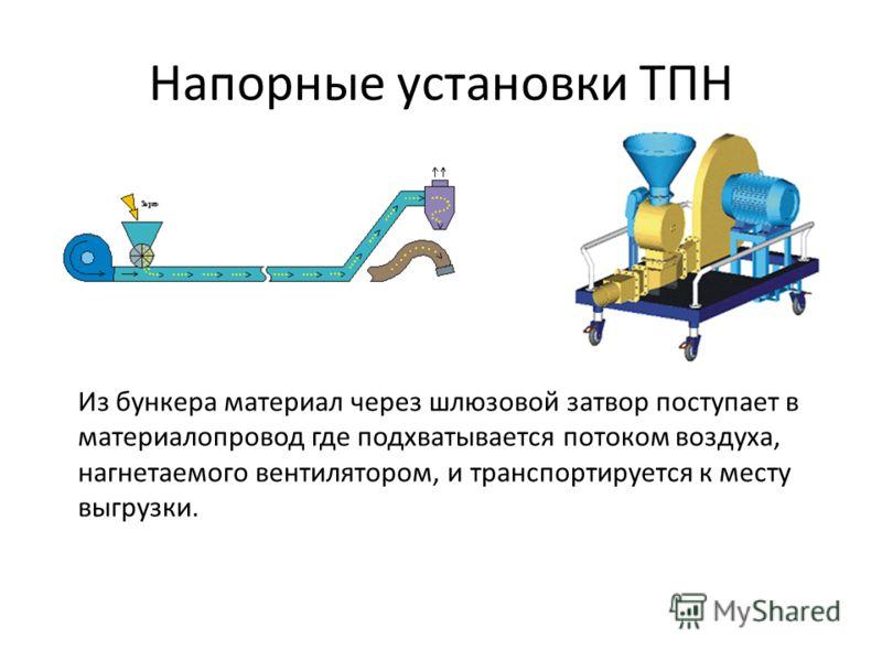 Напорные установки ТПН Из бункера материал через шлюзовой затвор поступает в материалопровод где подхватывается потоком воздуха, нагнетаемого вентилятором, и транспортируется к месту выгрузки.