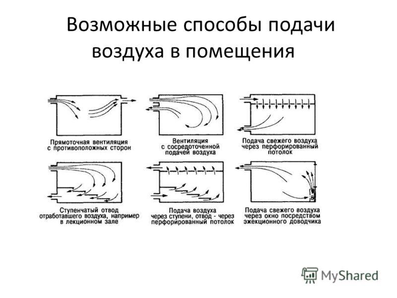 Возможные способы подачи воздуха в помещения