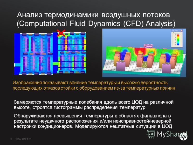 12Ноябрь 2010 © HP12 Анализ термодинамики воздушных потоков (Computational Fluid Dynamics (CFD) Analysis) Изображения показывают влияние температуры и высокую вероятность последующих отказов стойки с оборудованием из-за температурных причин Замеряютс