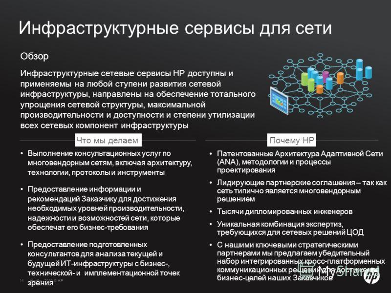 14Ноябрь 2010 © HP14 Инфраструктурные сервисы для сети Патентованные Архитектура Адаптивной Сети (ANA), методологии и процессы проектирования Лидирующие партнерские соглашения – так как сеть типично является многовендорным решением Тысячи дипломирова