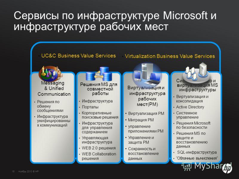 16Ноябрь 2010 © HP16 Сервисы по инфраструктуре Microsoft и инфраструктуре рабочих мест Системное ядро и виртуализация MS инфраструктуры Виртуализация и консолидация Active Directory Системное управление Решения Microsoft по безопасности Решения MS по