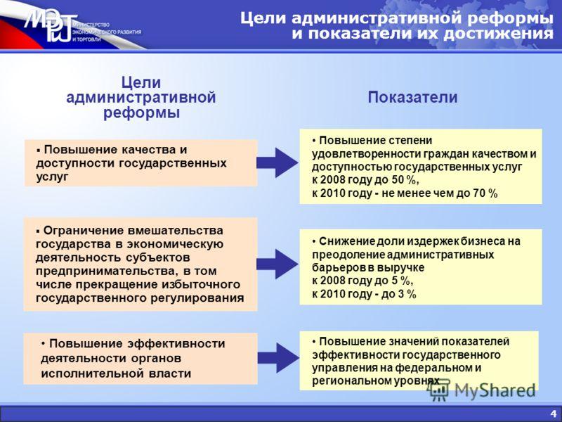 Административная реформа цели этапы шпаргалка