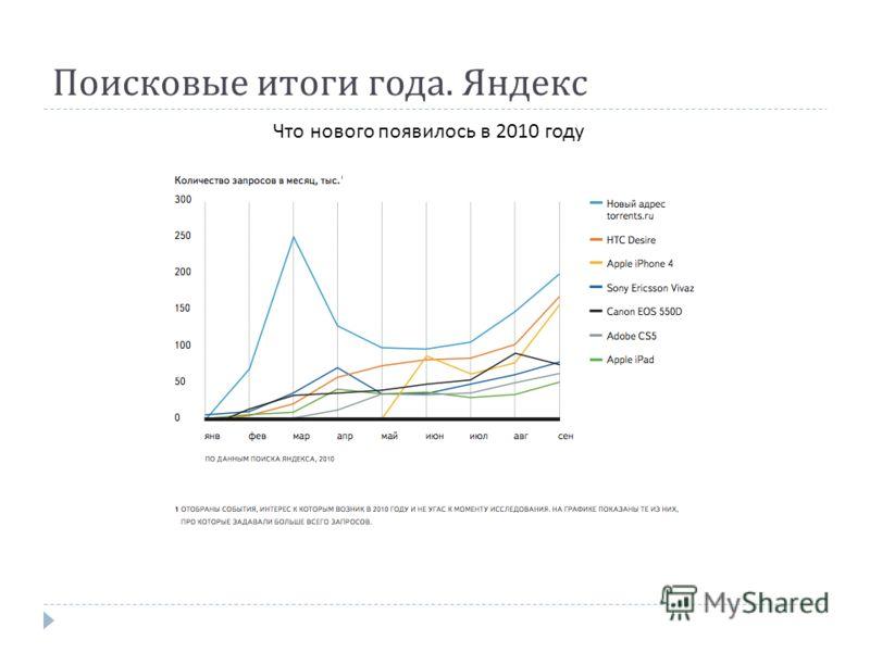 Поисковые итоги года. Яндекс Что нового появилось в 2010 году