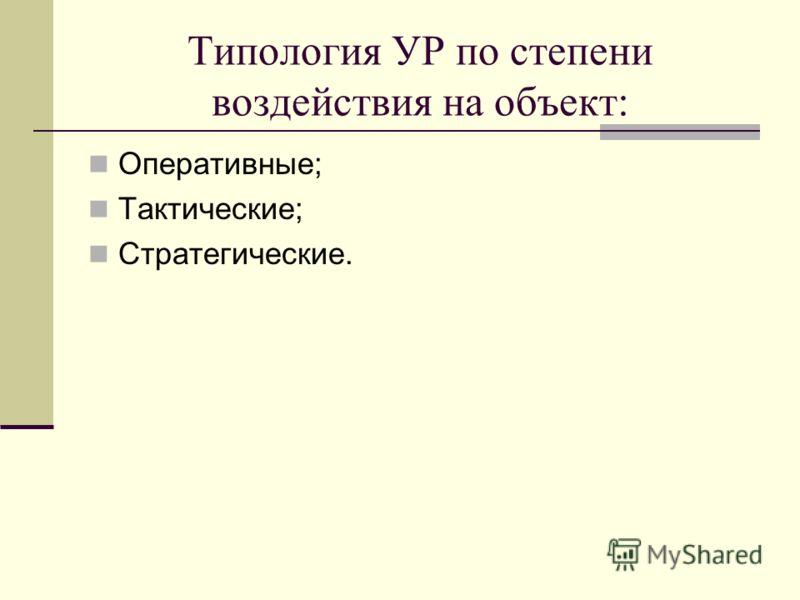Типология УР по степени воздействия на объект: Оперативные; Тактические; Стратегические.