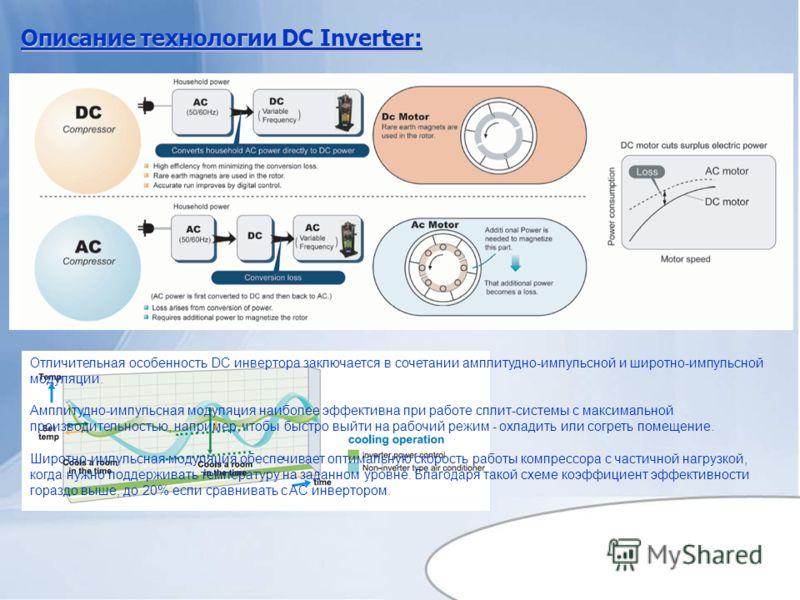 Описание технологии DC Inverter: Отличительная особенность DC инверторa заключается в сочетании амплитудно-импульсной и широтно-импульсной модуляции. Амплитудно-импульсная модуляция наиболее эффективна при работе сплит-системы с максимальной производ